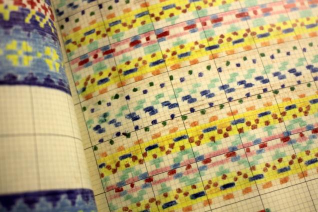 A Shetlanders Fair Isle Graph Book
